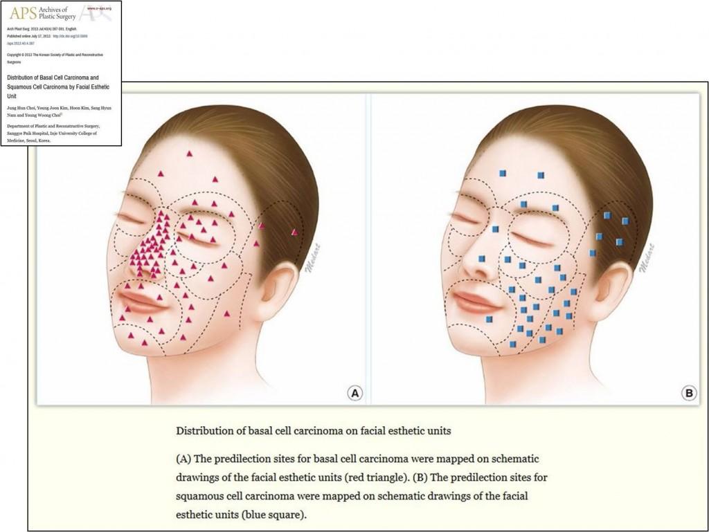 papilloma vírus az arcon pinworms okozza