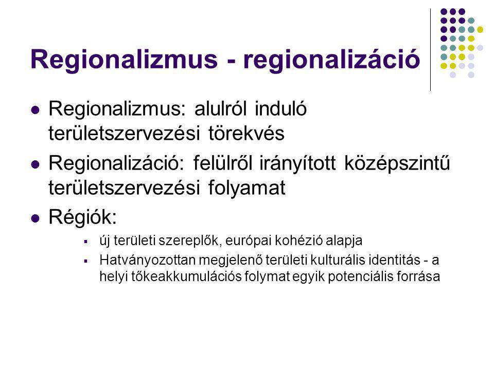 gomba regionalizmus
