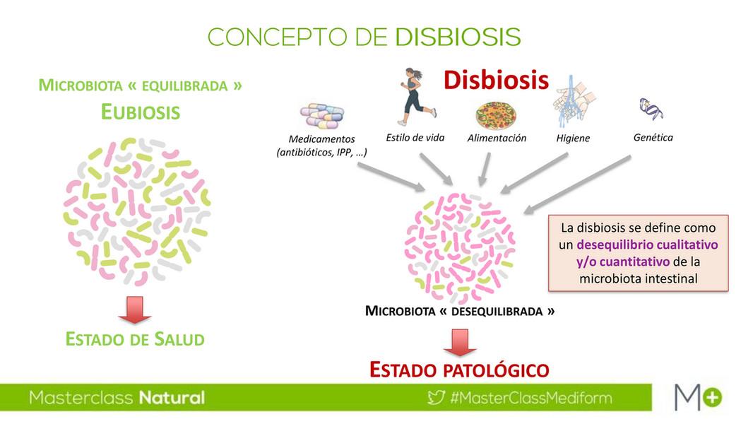 dysbiosis jelentése magyarul