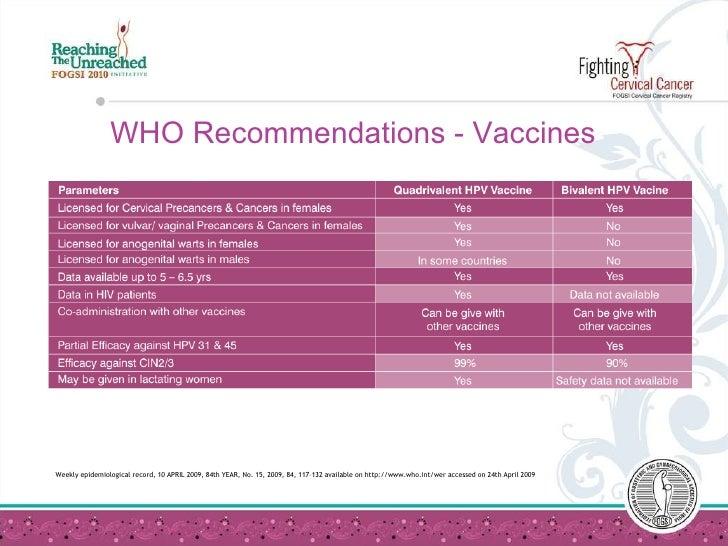 hatékony készítmények a férgek ellen papilloma vírus homeopátiás terápia