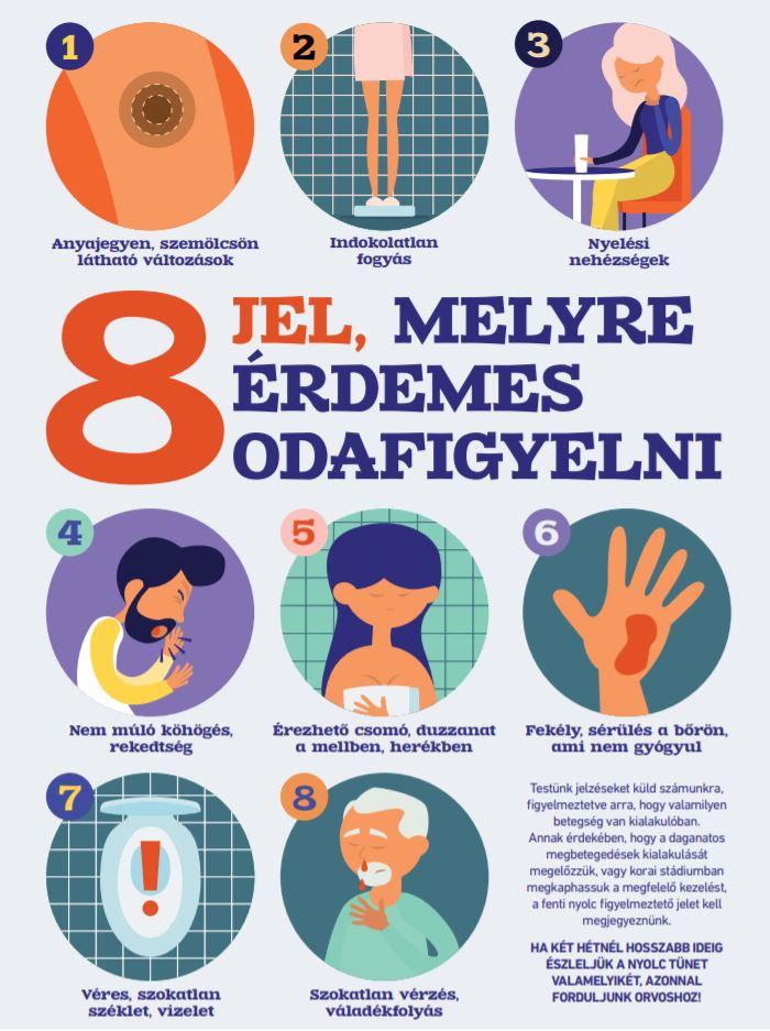 hpv urethritis tünetei)