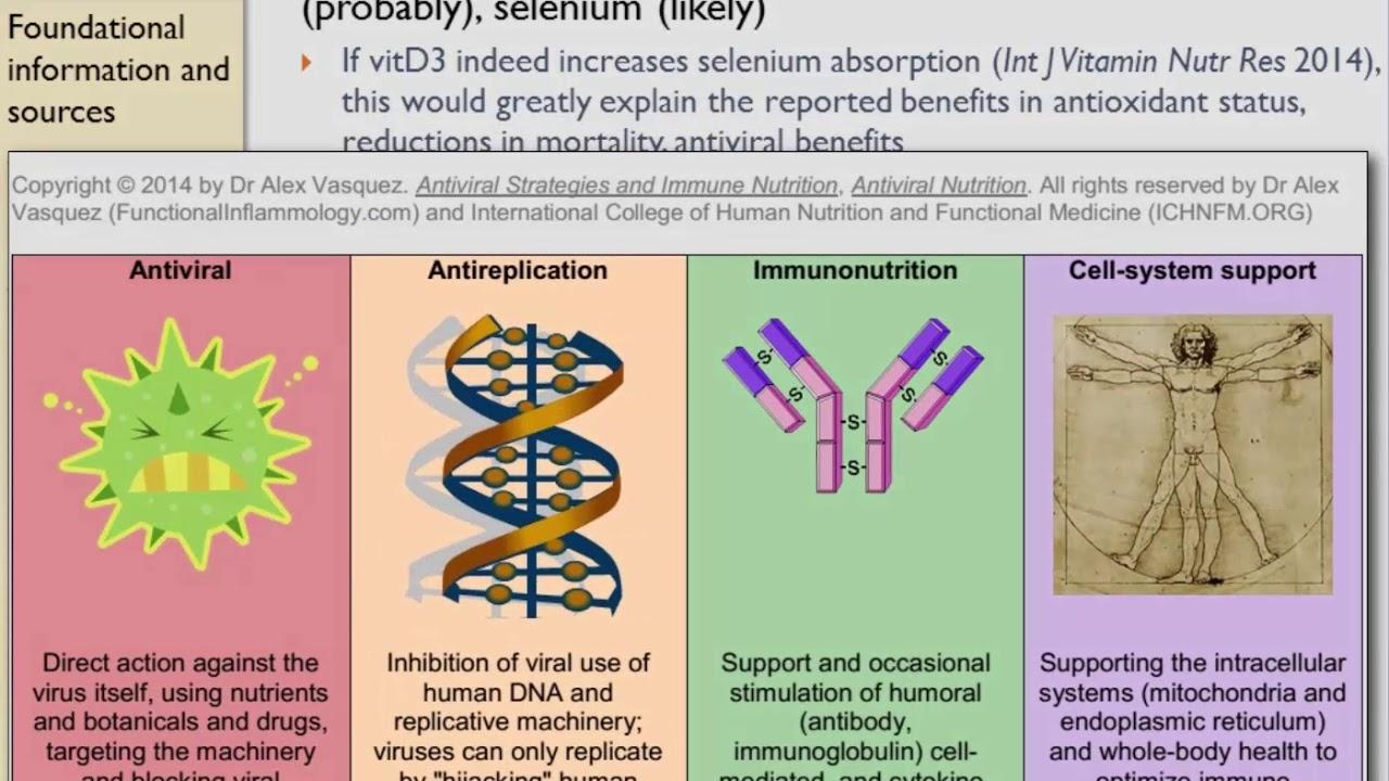 Tüdőgyulladás – Wikipédia - Az ascaris fertőzést elősegítő tényezők