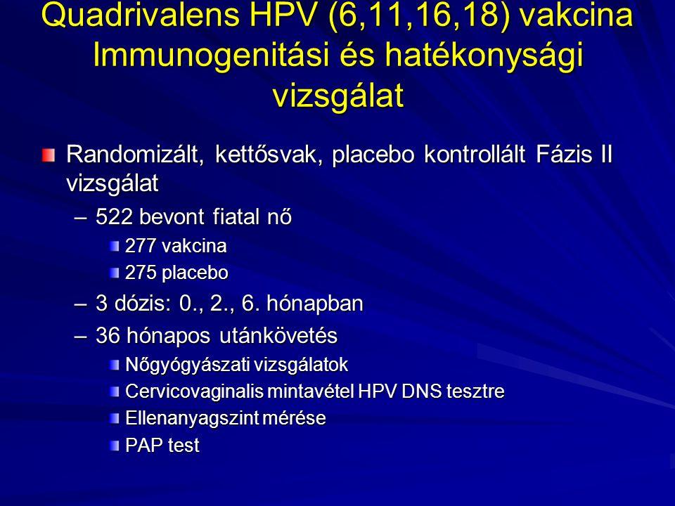 magas kockázatú humán papillomavírus papilloma vírus hiv