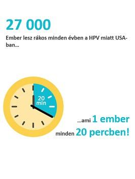 hpv vírus és termékenység